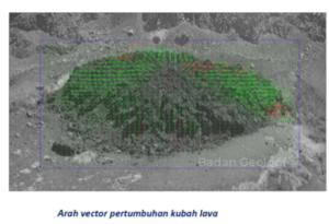Fotogrametri Kubah Lava Merapi - BPPTKG